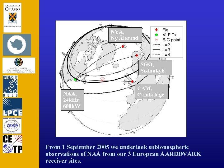 NYA, Ny Ålesund SGO, Sodankylä NAA, 24 k. Hz 600 k. W CAM, Cambridge