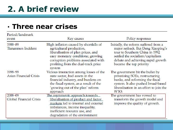 2. A brief review · Three near crises