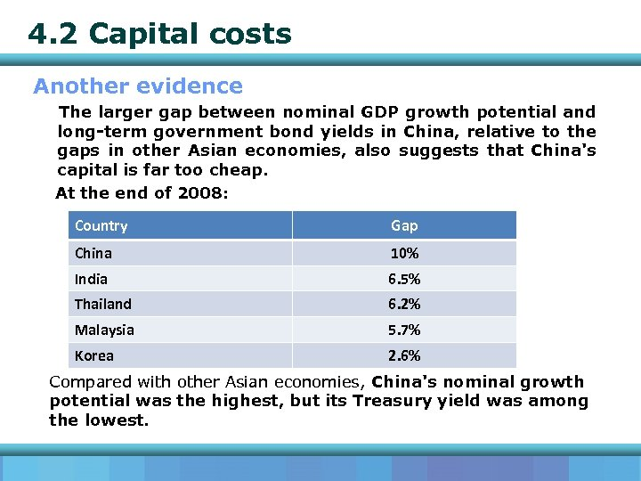4. 2 Capital costs Another evidence The larger gap between nominal GDP growth potential