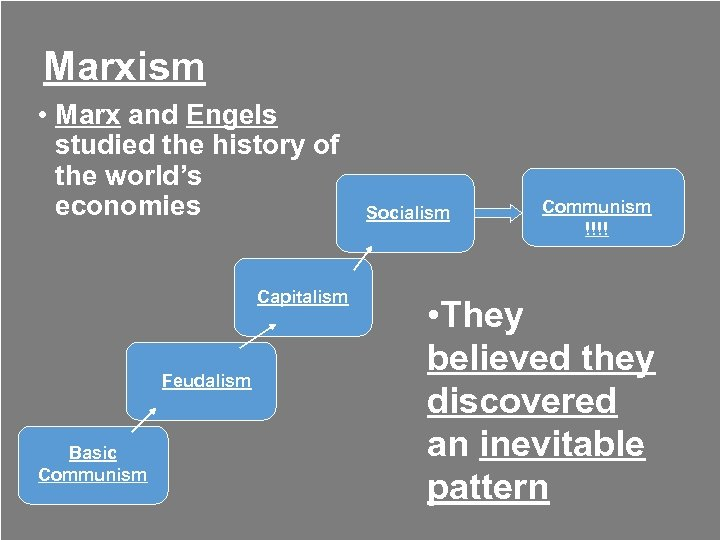 Marxism • Marx and Engels studied the history of the world's economies Capitalism Feudalism