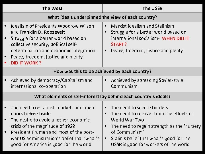 The West The USSR What ideals underpinned the view of each country? • Idealism