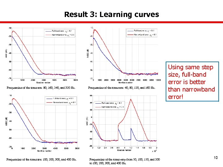 Result 3: Learning curves Frequencies of the tones are: 80, 160, 240, and 320