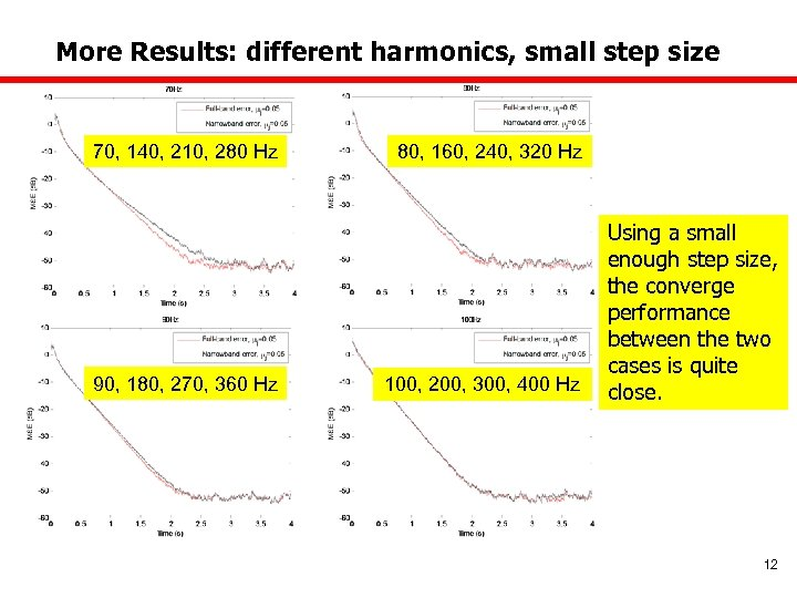 More Results: different harmonics, small step size 70, 140, 210, 280 Hz 90, 180,