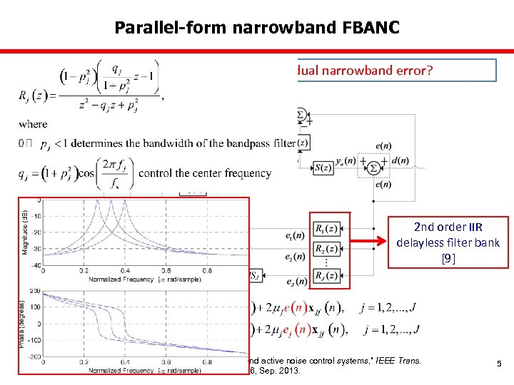 Parallel-form narrowband FBANC To use single full-band error or individual narrowband error? 2 nd