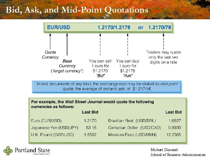 Bid, Ask, and Mid-Point Quotations Michael Dimond School of Business Administration