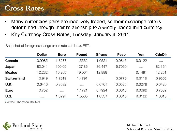 Cross Rates • Many currencies pairs are inactively traded, so their exchange rate is