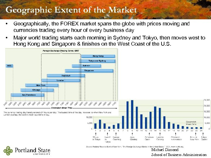 Geographic Extent of the Market • • Geographically, the FOREX market spans the globe