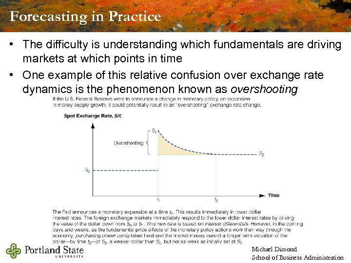 Forecasting in Practice • The difficulty is understanding which fundamentals are driving markets at