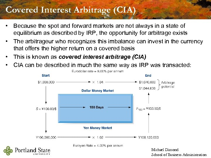 Covered Interest Arbitrage (CIA) • Because the spot and forward markets are not always