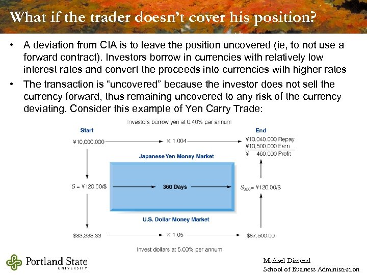 What if the trader doesn't cover his position? • A deviation from CIA is