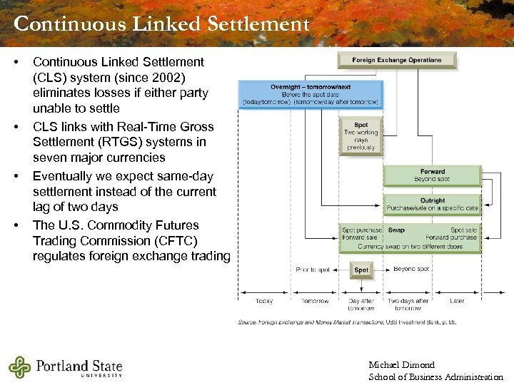 Continuous Linked Settlement • • Continuous Linked Settlement (CLS) system (since 2002) eliminates losses