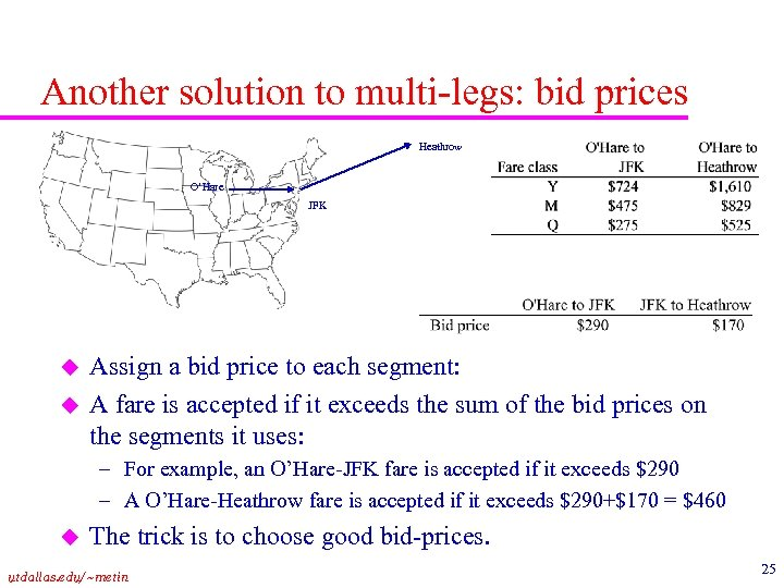 Another solution to multi-legs: bid prices Heathrow O'Hare JFK u u Assign a bid