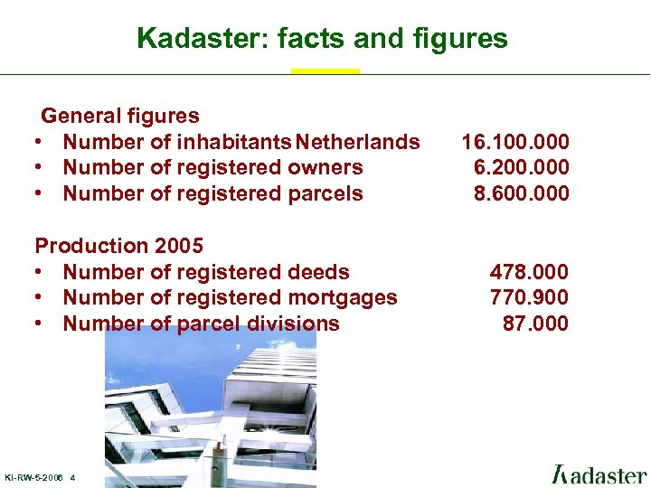 Kadaster: facts and figures General figures • Number of inhabitants Netherlands • Number of