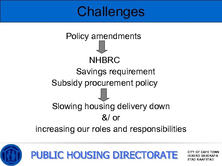 Challenges Policy amendments NHBRC Savings requirement Subsidy procurement policy Slowing housing delivery down &/