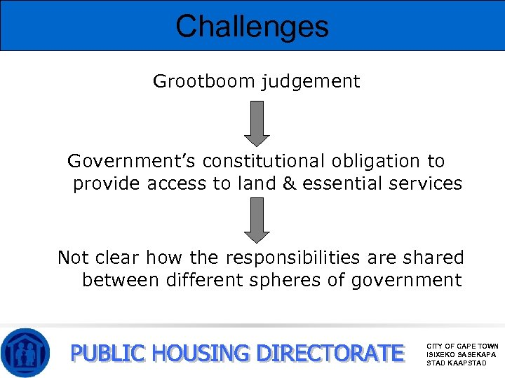 Challenges Grootboom judgement Government's constitutional obligation to provide access to land & essential services