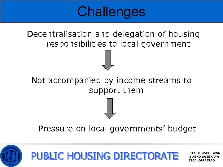 Challenges Decentralisation and delegation of housing responsibilities to local government Not accompanied by income
