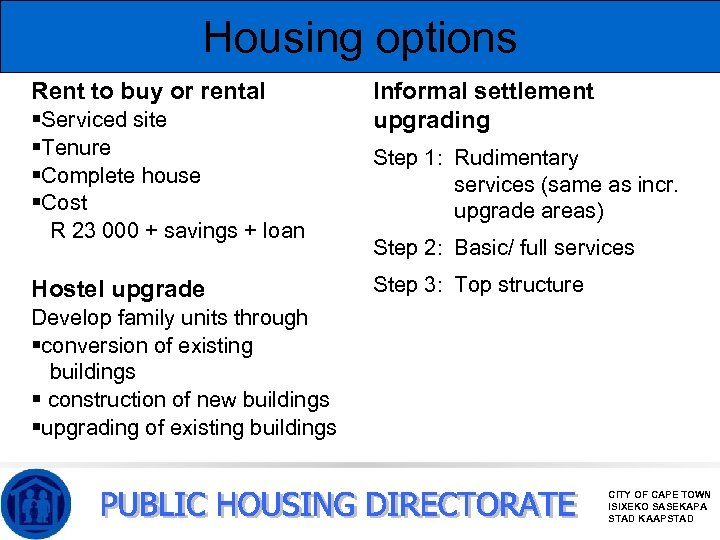 Housing options Rent to buy or rental §Serviced site §Tenure §Complete house §Cost R