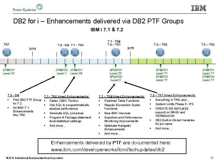 DB 2 for i – Enhancements delivered via DB 2 PTF Groups IBM i