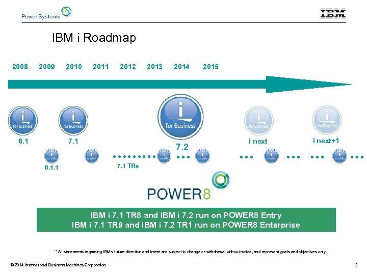 IBM i Roadmap 2008 2009 6. 1 2010 2011 7. 1 2012 2014 ………