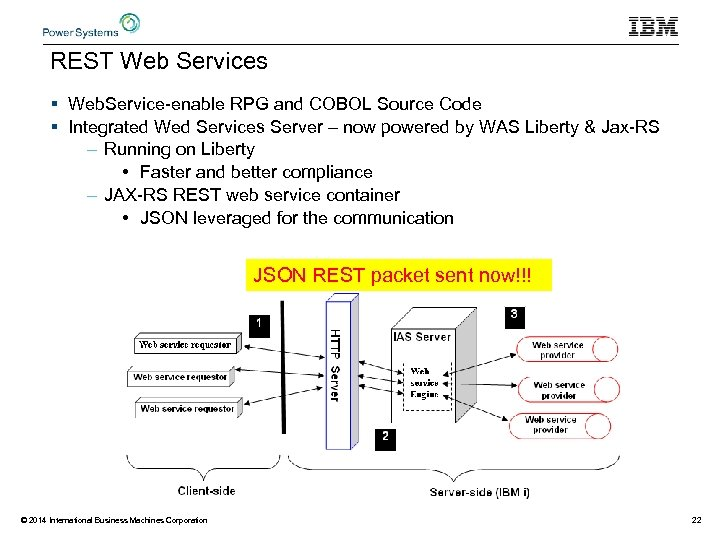REST Web Services § Web. Service-enable RPG and COBOL Source Code § Integrated Wed