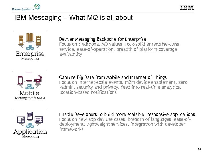IBM Messaging – What MQ is all about Deliver Messaging Backbone for Enterprise Focus