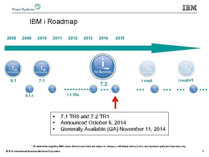 IBM i Roadmap 2008 2009 6. 1 2010 2011 7. 1 2012 2013 2014