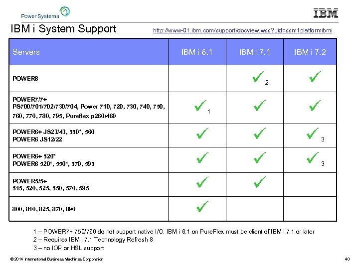 IBM i System Support http: //www-01. ibm. com/support/docview. wss? uid=ssm 1 platformibmi Servers IBM