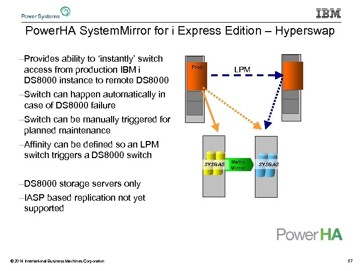 Power. HA System. Mirror for i Express Edition – Hyperswap –Provides ability to 'instantly'