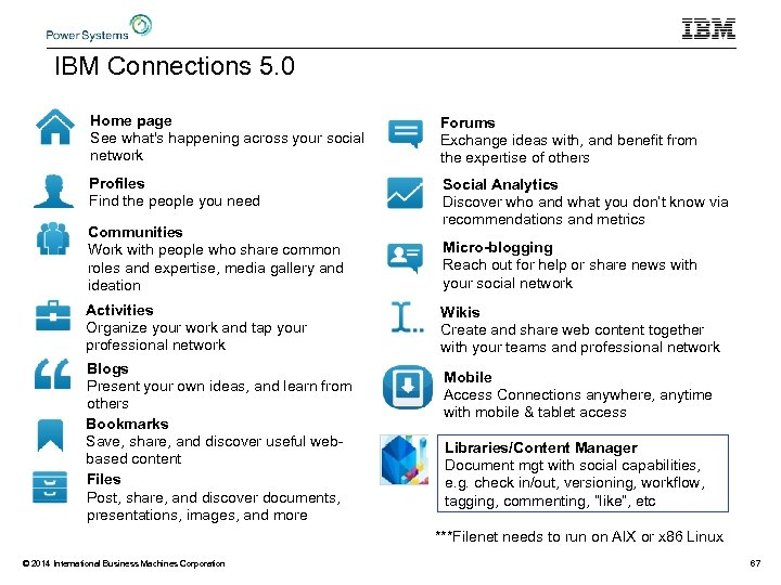 IBM Connections 5. 0 Home page See what's happening across your social network Forums