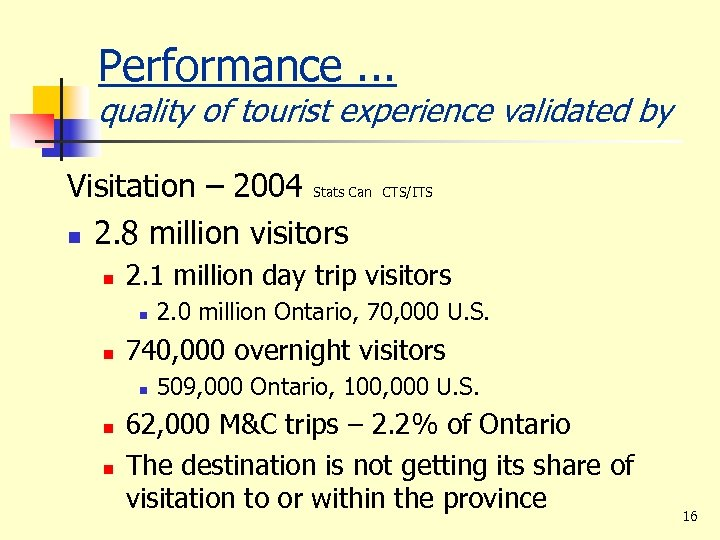 Performance. . . quality of tourist experience validated by Visitation – 2004 Stats Can