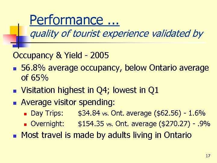 Performance. . . quality of tourist experience validated by Occupancy & Yield - 2005