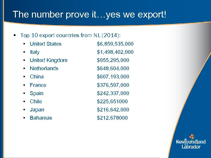 The number prove it…yes we export! • Top 10 export countries from NL (2014):