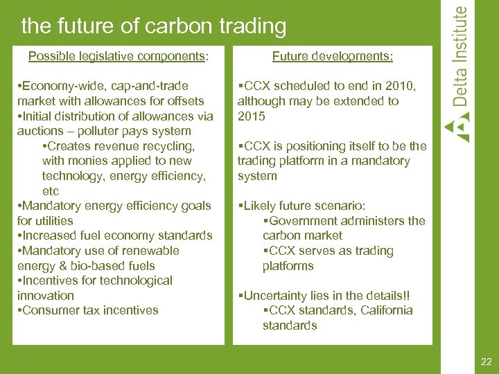 the future of carbon trading Possible legislative components: • Economy-wide, cap-and-trade market with allowances