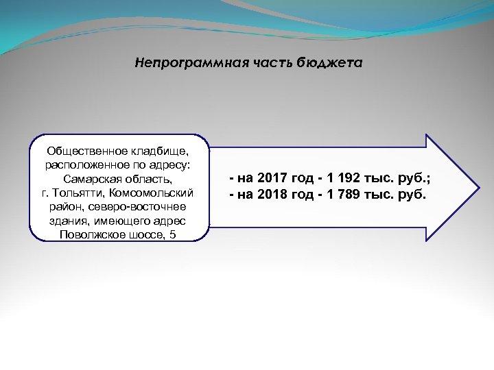Непрограммная часть бюджета Общественное кладбище, расположенное по адресу: Самарская область, г. Тольятти, Комсомольский район,