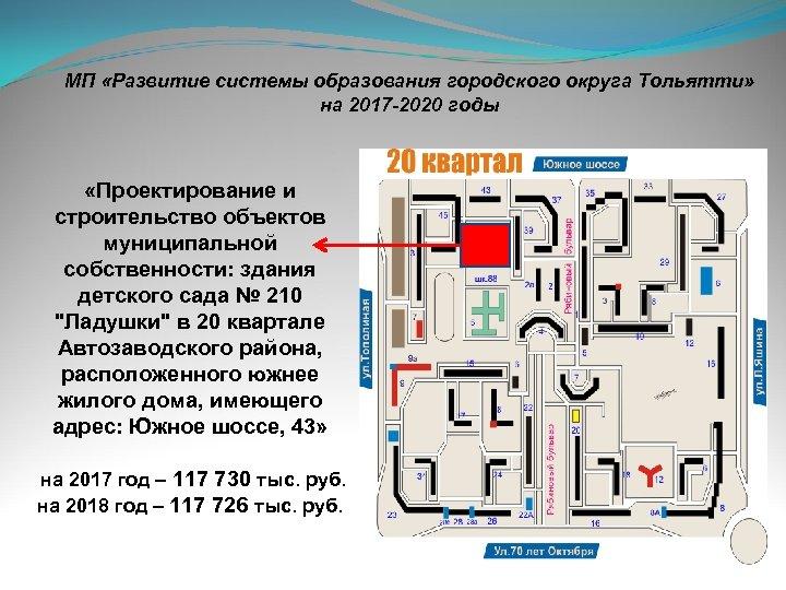 МП «Развитие системы образования городского округа Тольятти» на 2017 -2020 годы «Проектирование и строительство