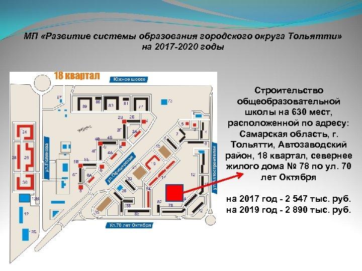 МП «Развитие системы образования городского округа Тольятти» на 2017 -2020 годы Строительство общеобразовательной школы