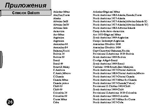 Приложения Список Datum 26 Adindan-Mean Ala, Can, Conus Alaska Aleutian Isd. E Aleutian Isd.