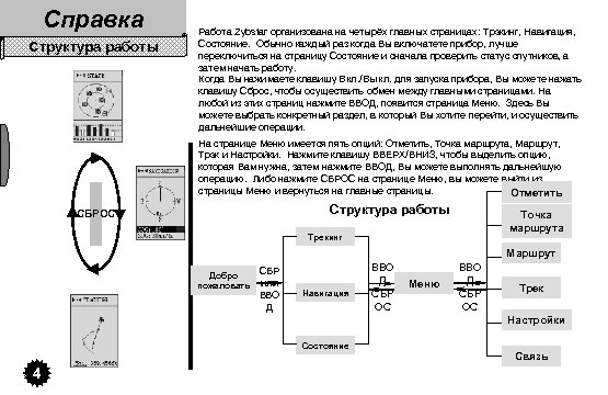 Справка Структура работы Работа Zybstar организована на четырёх главных страницах: Трэкинг, Навигация, Состояние. Обычно