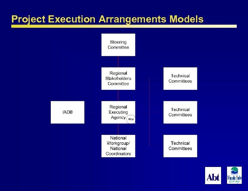 Project Execution Arrangements Models 49