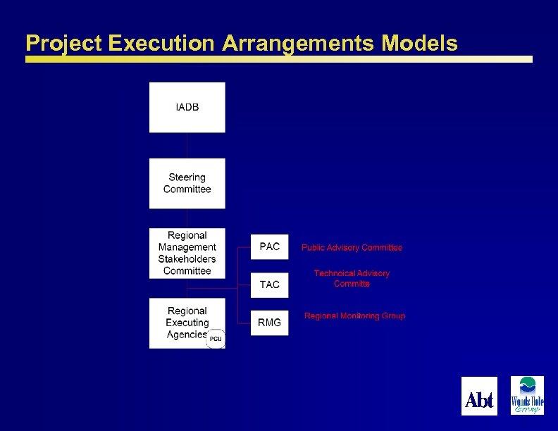 Project Execution Arrangements Models 50