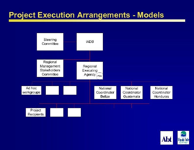 Project Execution Arrangements - Models 51