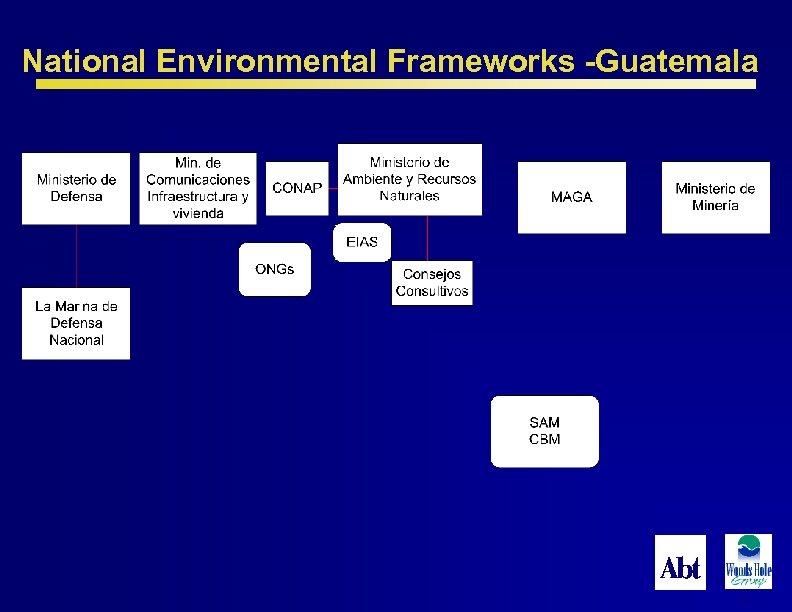 National Environmental Frameworks -Guatemala 65