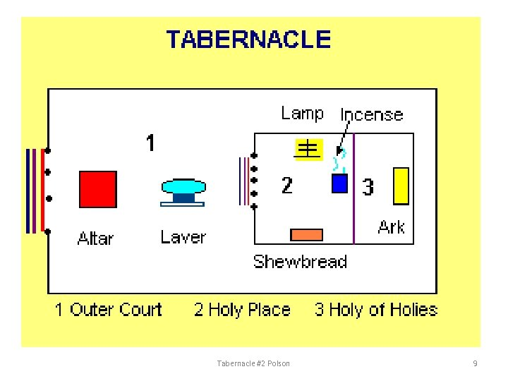 Tabernacle #2 Polson 9