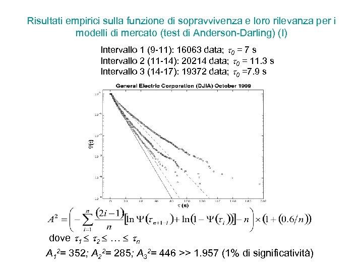 Risultati empirici sulla funzione di sopravvivenza e loro rilevanza per i modelli di mercato