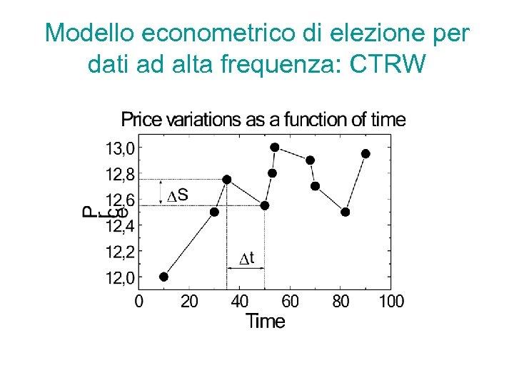 Modello econometrico di elezione per dati ad alta frequenza: CTRW