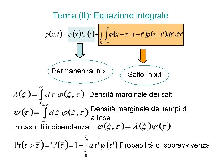 Teoria (II): Equazione integrale Permanenza in x, t Salto in x, t Densità marginale