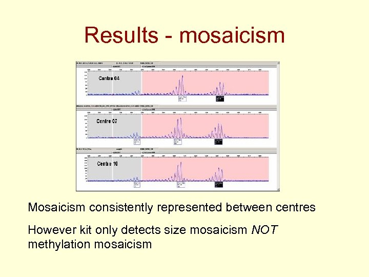 Results - mosaicism Mosaicism consistently represented between centres However kit only detects size mosaicism