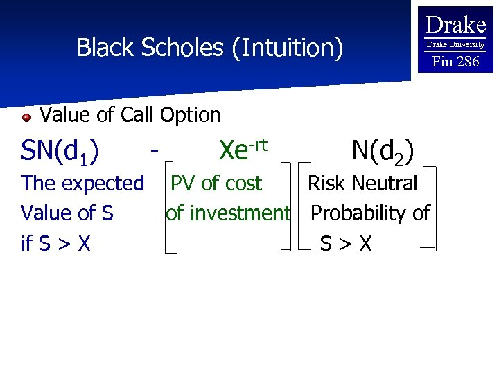 Drake Black Scholes (Intuition) Drake University Fin 286 Value of Call Option SN(d 1)