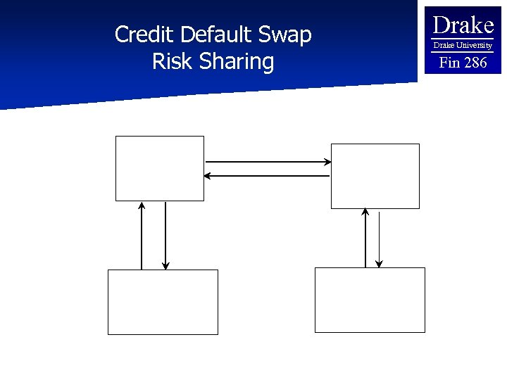Drake Credit Default Swap Risk Sharing Bank $50 M of CDS With Co X