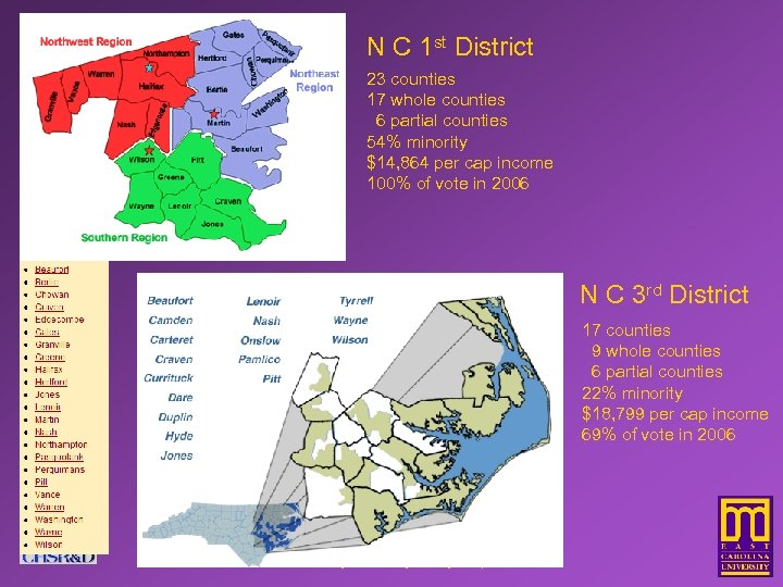 N C 1 st District 23 counties 17 whole counties 6 partial counties 54%